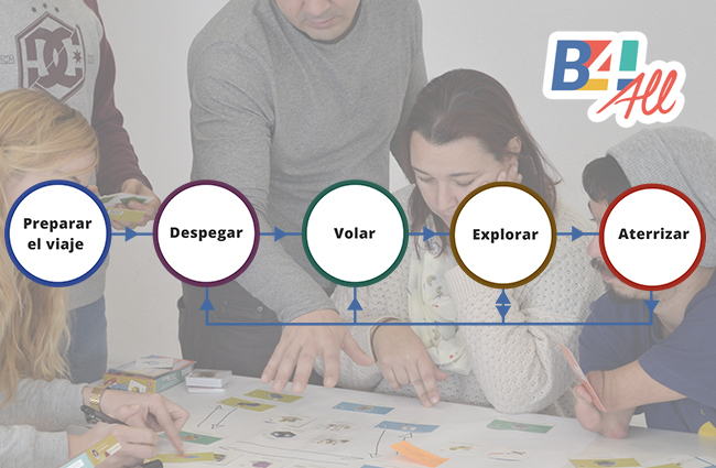 Personas utilizando las tarjetas Business4ALL